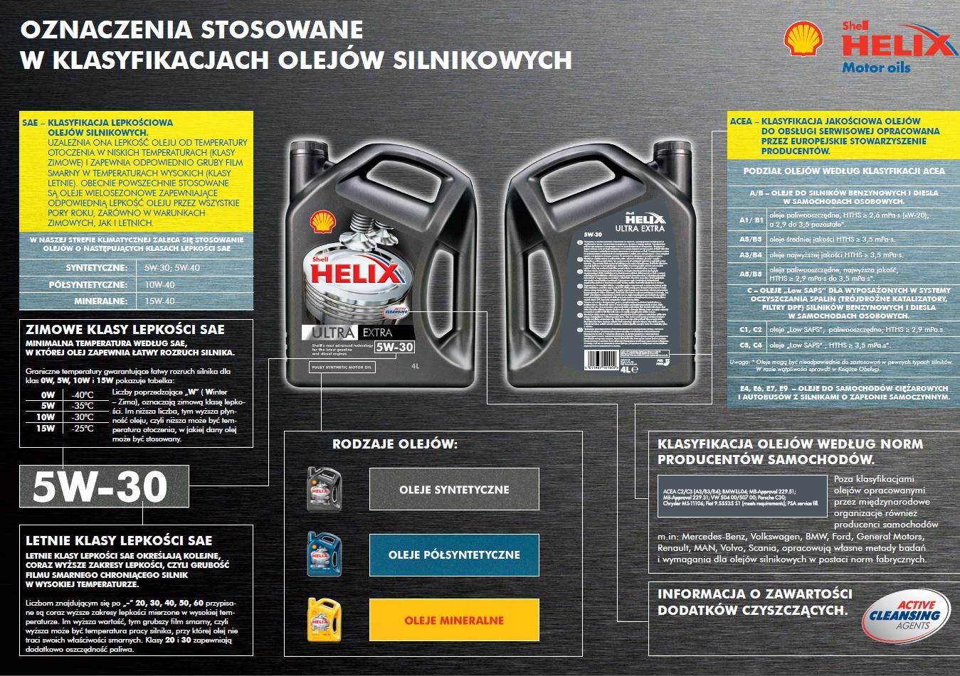 460e4a2359eaf7 Jak czytać oznaczenia na butelce oleju silnikowego? - część2. -  MotoFocus.pl